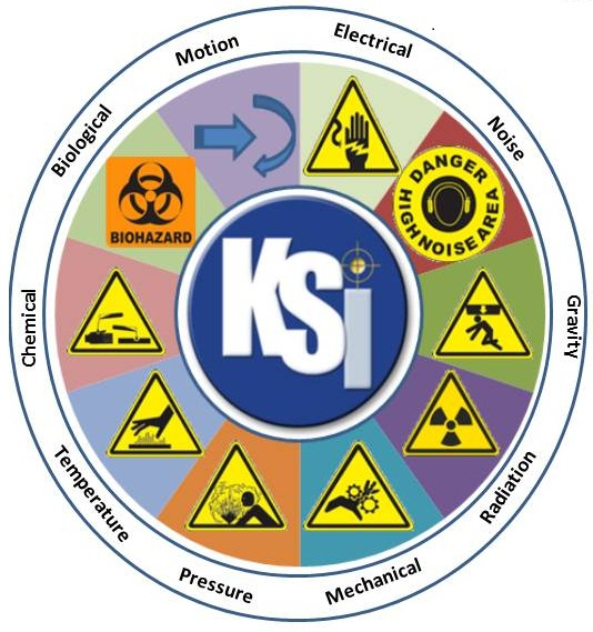 hazard id wheel